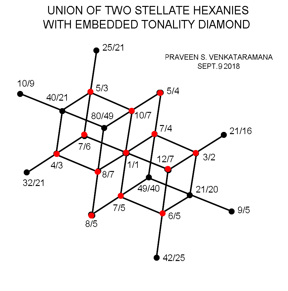 stellate hexanies embedding diamond